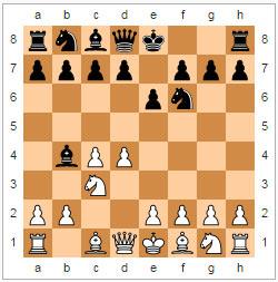 Шахматный дебют защита Нимцовича ходы