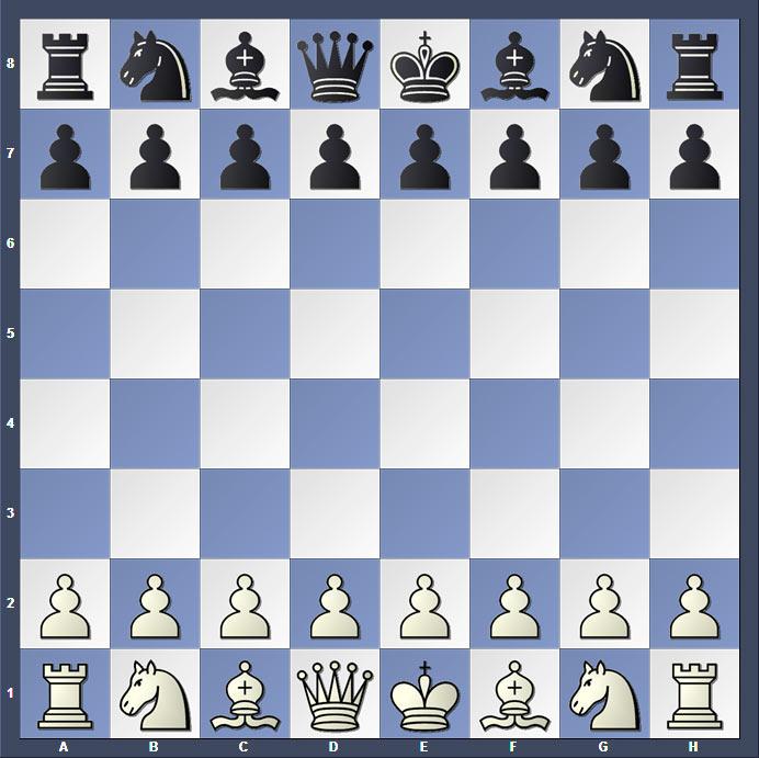 Начальная расстановка шахматных фигур
