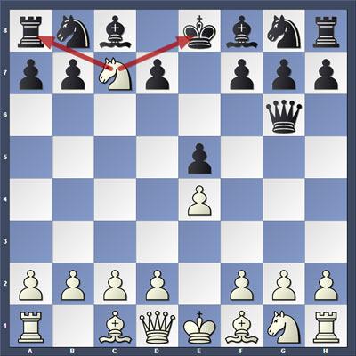 Классическая коневая вилка - конь нападает одновременно на короля и ладью