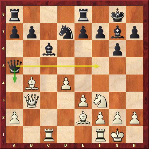 Лучшее, что могли сделать черные, это ход 15... Qa4, вместо этого последовало 15... Qf5