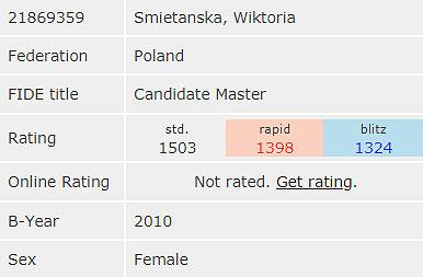 Из карточки FIDE Smietanska, Wiktoria