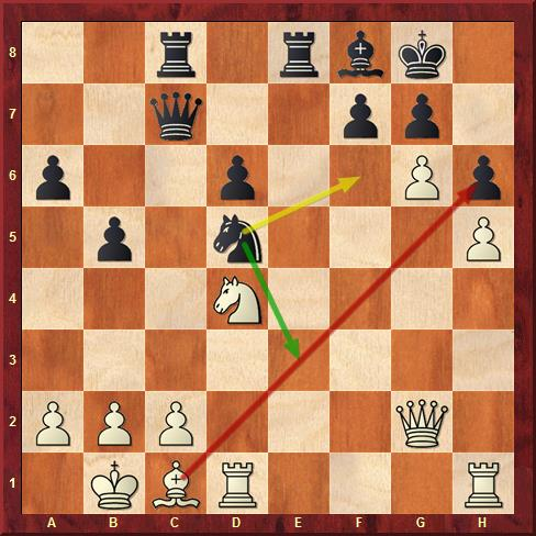 26...Ne3 вело к размену и равной игре. После 26...Nf6, Непомнящий получил тычок 27.Bxh6 (3.44/42 Stockfish 10)