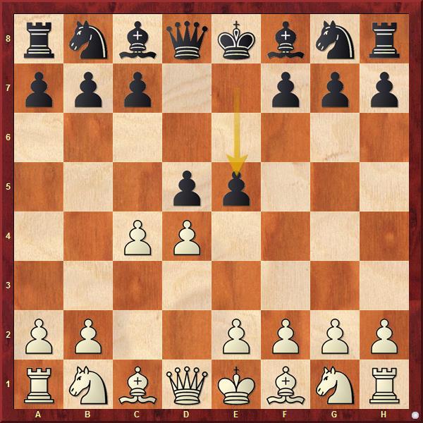 Контргамбит Альбина за черных и за белых