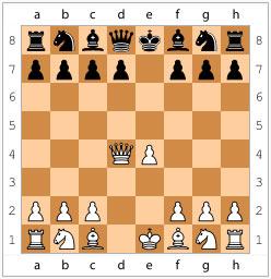Центральный дебют: 1. e4 e5 2. d4 ed 3. Ф:d4