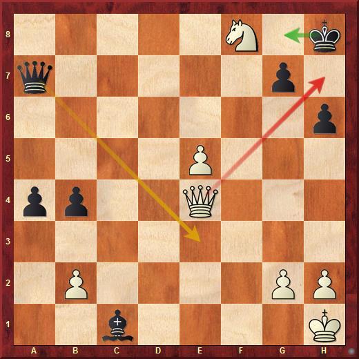 Позиция из партии Крамник - Deep Fritz  (5N1k/q5p1/7p/4P3/pp2Q3/8/1P4PP/2b4K b - - 0 1)