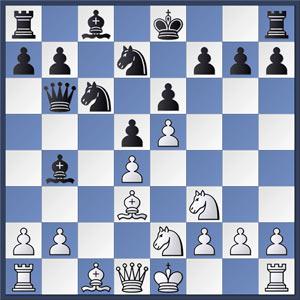 Диаграмма из шахматной партии Рудольф Шпильман – Арнольд Денкер 1934 Французская защита С06