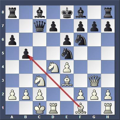 В этой позиции, Морозевич принял решение пожертвовать слона взяв пешку на b5