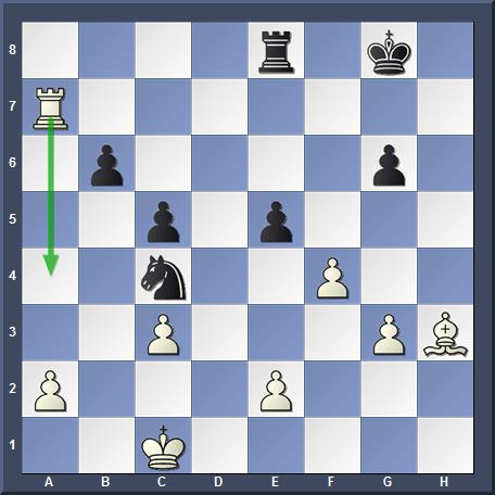 Лучший ход Ла4, но Свидлер предпочел Сg2