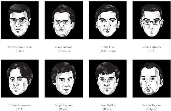 Состав участников турнира претендентов 2016 по шахматам (Москва)
