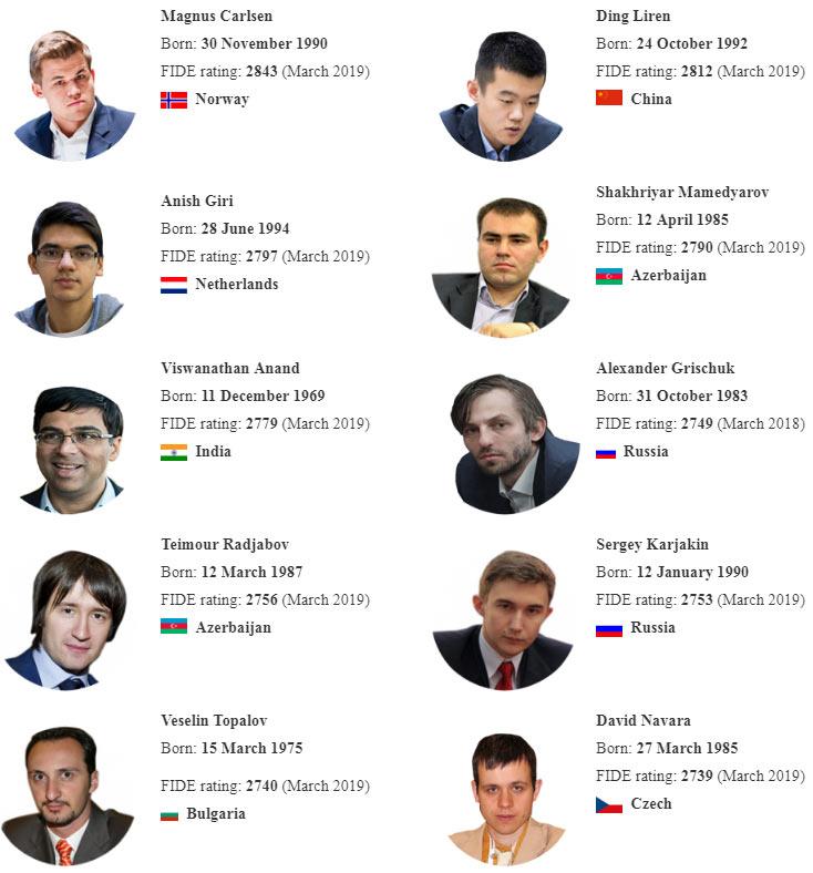 Участники Мемориала Гашимова 2019