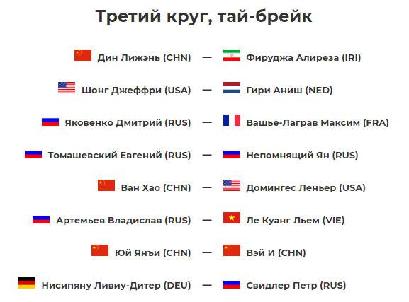 Кубок мири по шахматам 2019. Пары тай-брейка третий круг
