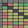 Турнирная таблица после 7-го тура. Турнир претендентов 2020