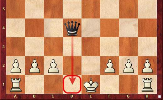 Ферзь атакует поле d1 - длинная рокировка невозможна, так как король не может перейти через атакованное поле, т.е. во время выполнения рокировки, он не может оказаться под шахом