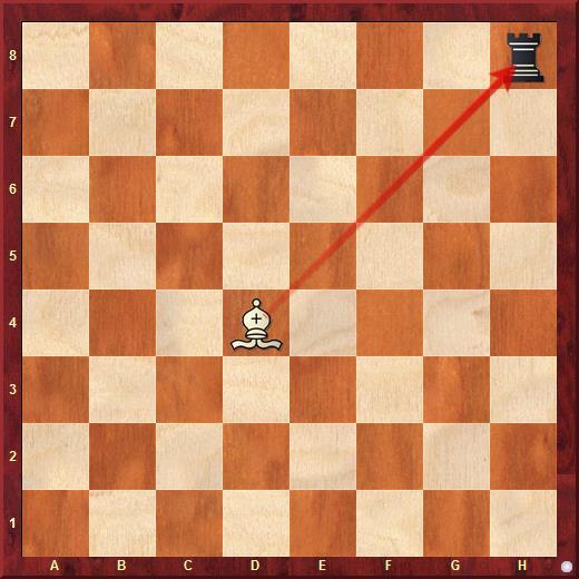 Как бьет (есть, рубит) слон в шахматах