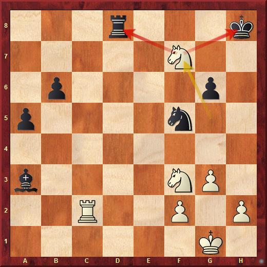 Двойной удар (вилка) конём в шахматах