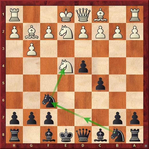 Шахматы. Сицилианская защита. Закрытый вариант за чёрных