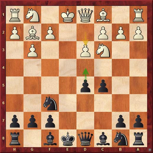 Шахматный дебют Сицилианская защита. Закрытый вариант за чёрных