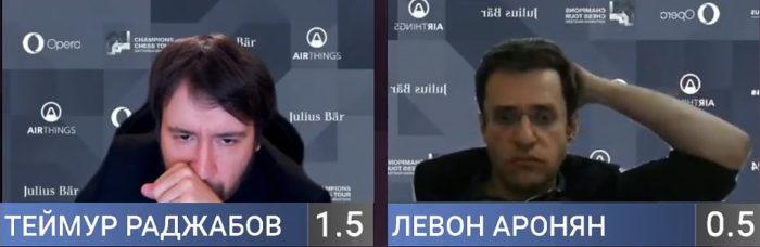 Теймур Раджабов (Азербайджан) и Левон Аронян (Армения). Тур чемпионов Airthings Masters 2020