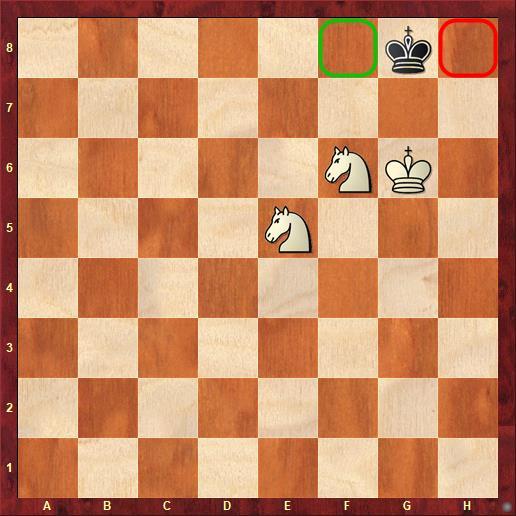 Ход черных. У черного короля два возможных хода - сходив на f8 он спасается, а сходив на h8 погибает после хода коня на f7